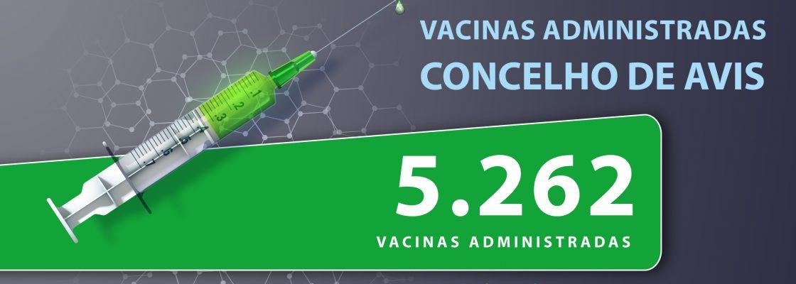 Ponto de situação: Vacinação COVID-19 no Concelho de Avis